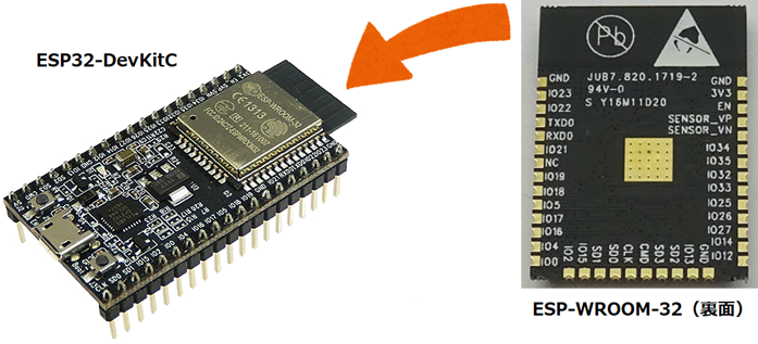 ESP32-DevKitC and ESPWROOM-32