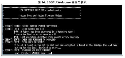 SBSFUがTera Termへ出力するWelcome画面