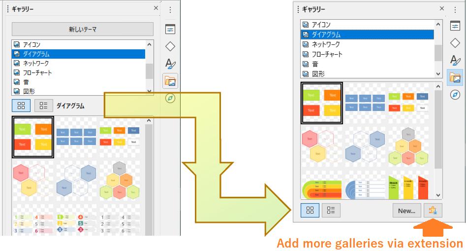 LibreOffice 7.1ギャラリーで追加されたウェブサイトギャラリー追加ボタン