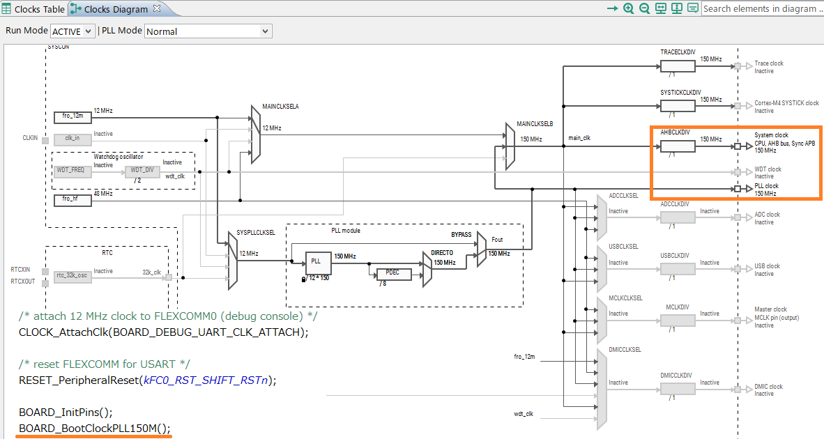 LPCXpresso54114の150MHz動作