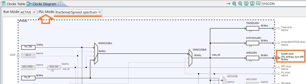 SDK新規プロジェクト作成直後のClock Diagram
