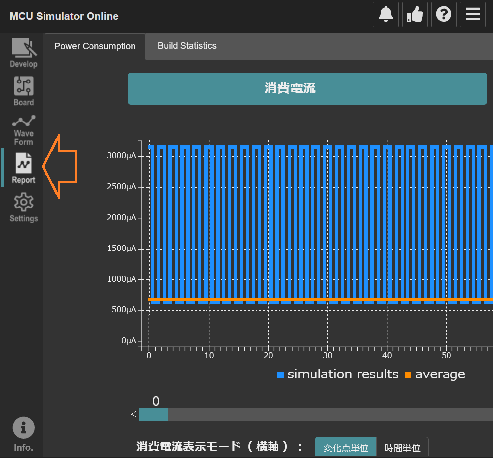 RL78/G23 A/D変換アプリケーションの消費電流画面