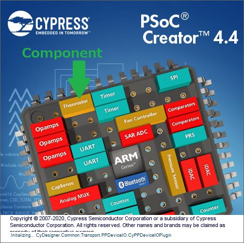PSoCコンポーネント単位プログラミング特徴を示すCreator起動時の図