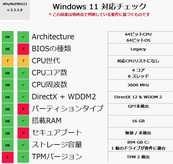 ネットカフェのWindows 11対応チェック結果