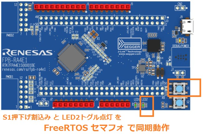 RA4E1 Fast Prototype BoardへFreeRTOSを適用